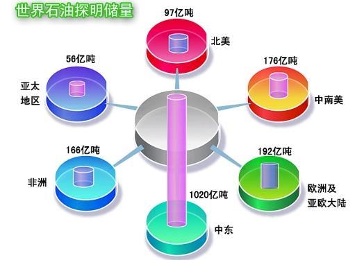 专家论能源投资 — 刘以栋财经随笔专栏