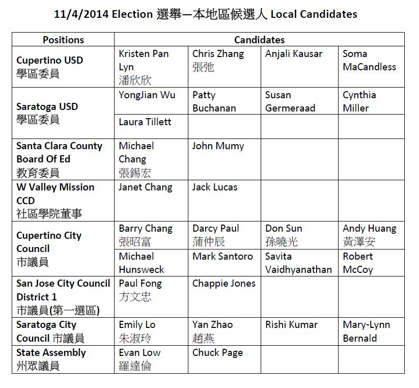 local_candidates