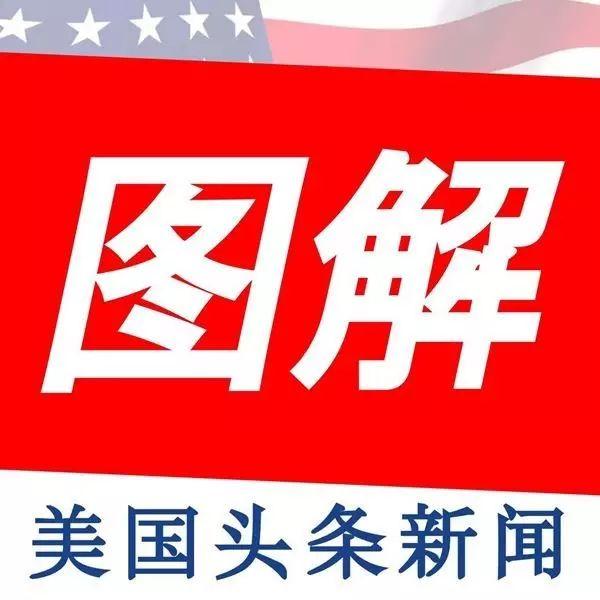 图姐:国务卿候选人挑衅南海,中方警告别挑起战争