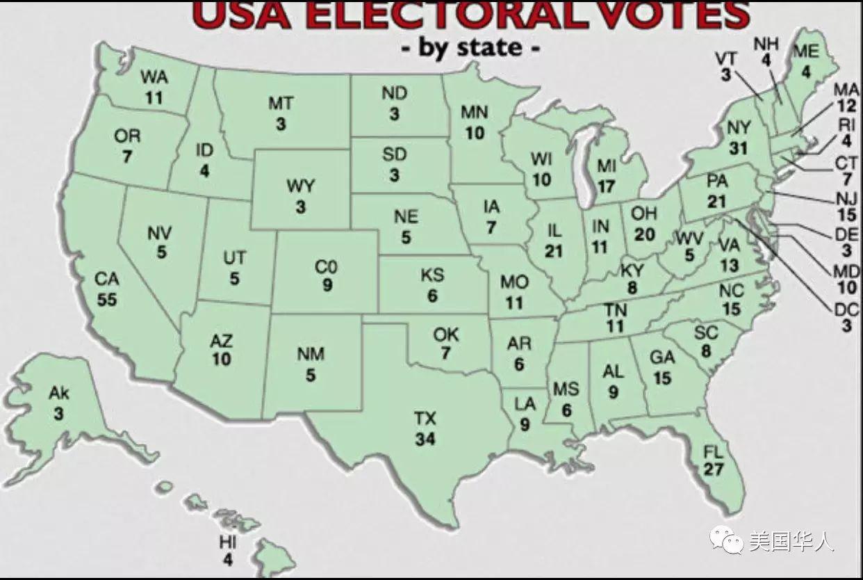 选举团的历史和弊端