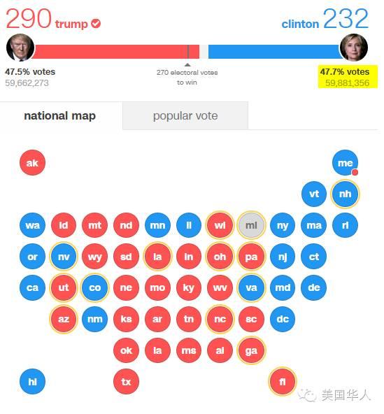 川普赢得了总统大选,我们要给他一个机会