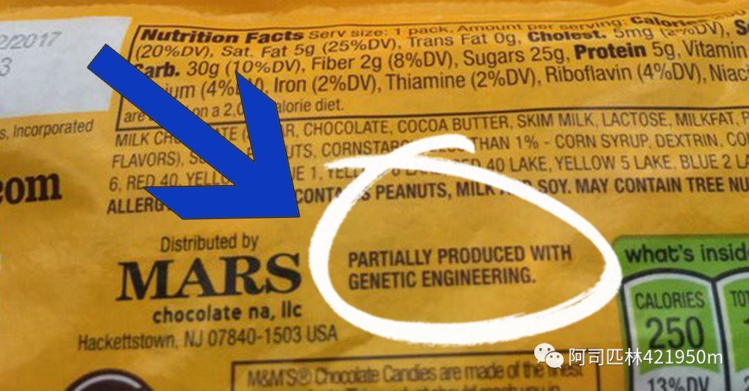 美国人究竟吃不吃转基因食物?