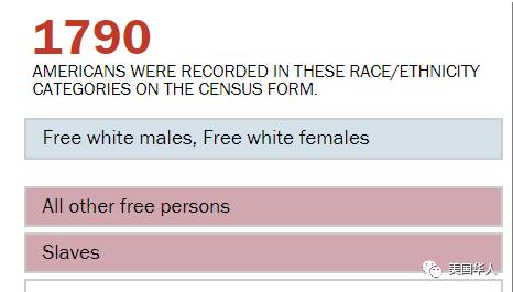 人口普查关系到在美华人的权益(三) U.S. Census 2020