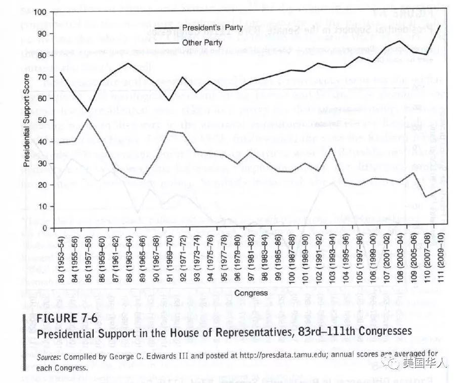 美国连续恐怖暴力袭击的背后——政治两极化和投票率之战