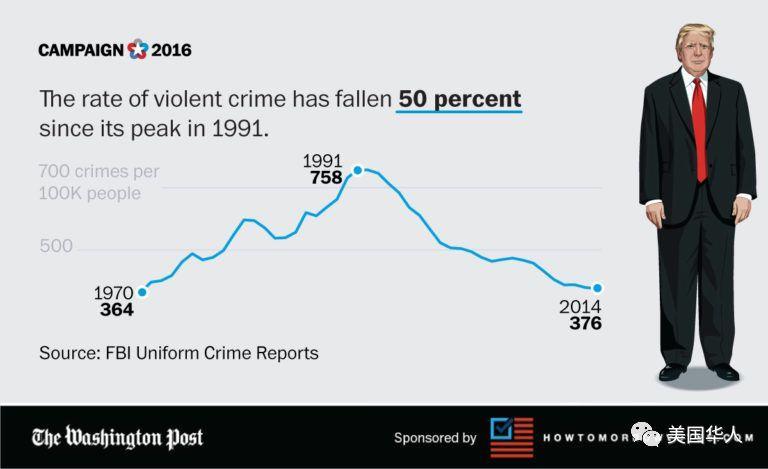 黑人犯罪与警察暴力 | 回顾美国黑人历史系列(二)