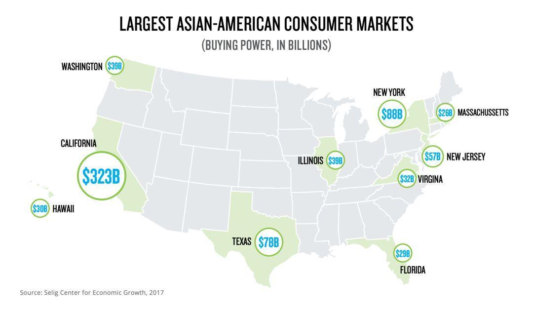 亚裔美国人的网络影响力调查报告