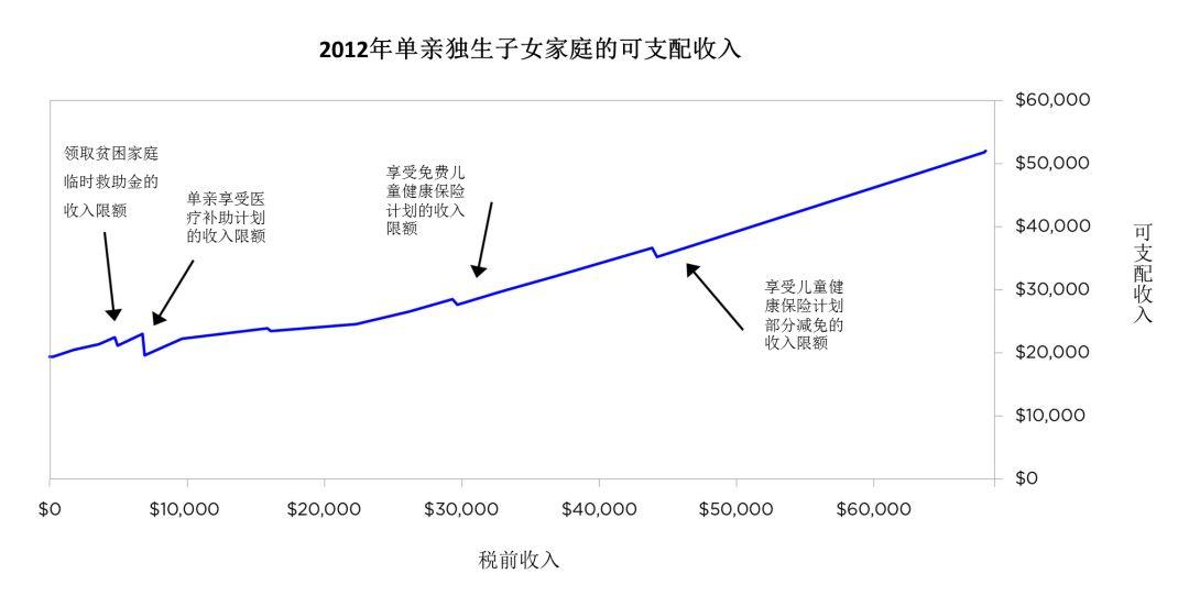 世界最大对冲基金公司创始人谈全民基本收入(UBI)之利弊
