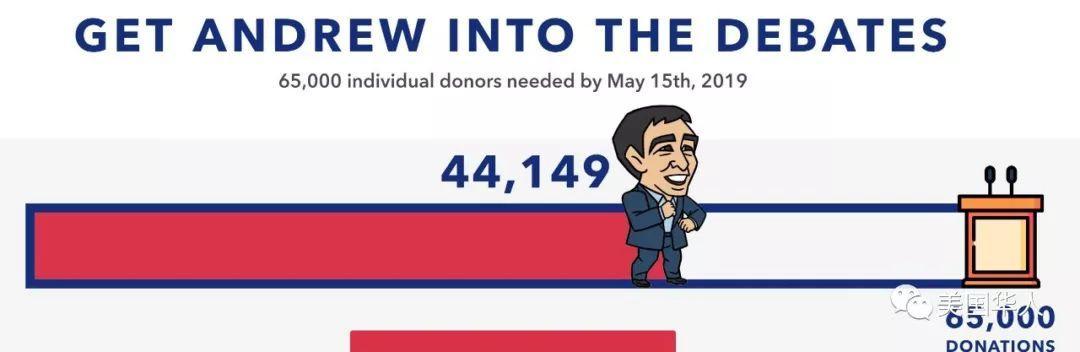 捐款1美元!支持杨安泽!华人要服务、激励,更要去领导