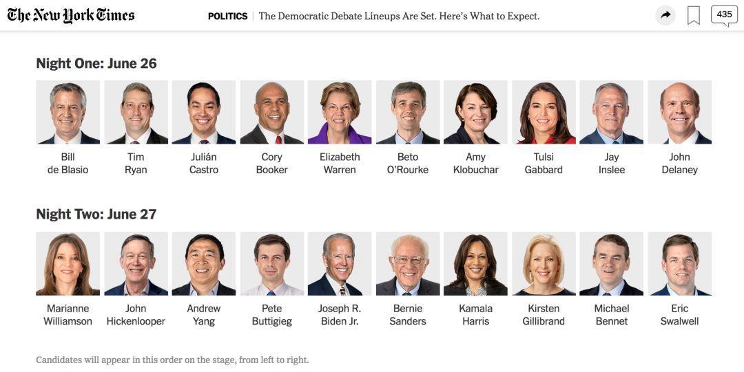 是骡子是马出来遛遛,民主党总统候选人首次辩论看点分析