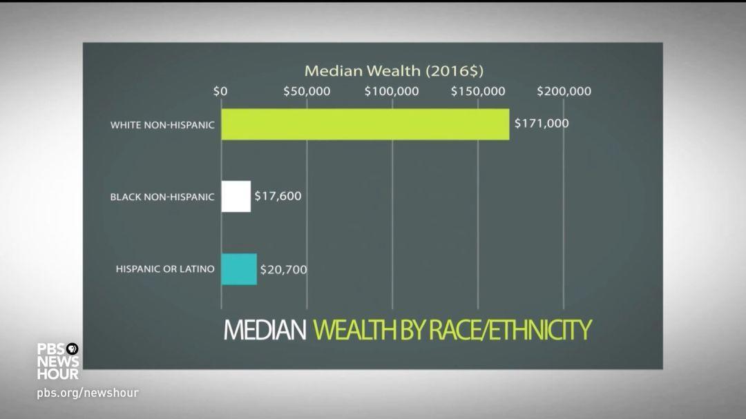 觸目驚心的經濟掠奪——美國黑人曆史特寫(二)