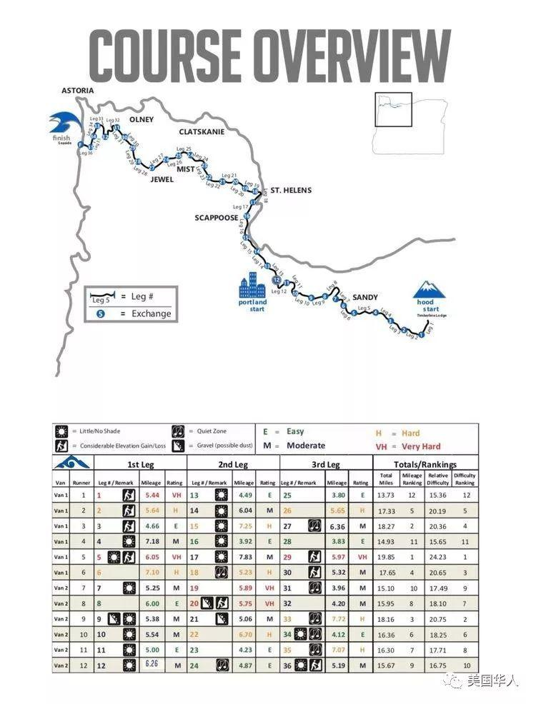 从雪山到海岸,跑全世界最长的接力赛是怎样的体验?