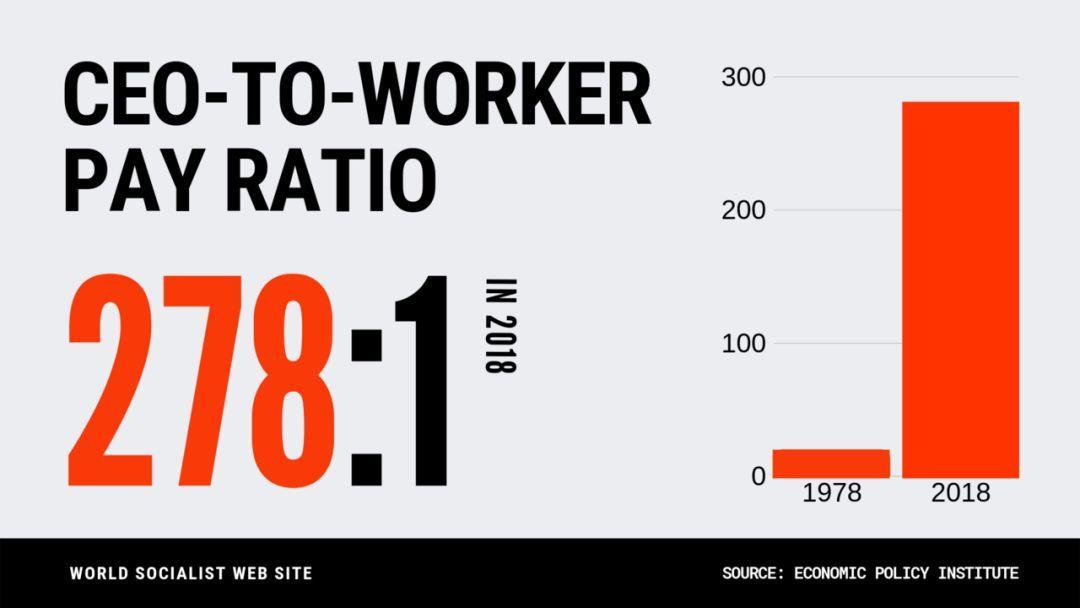 克莱斯勒汽车工人或将进入罢工—联合汽车工会的过去、当下与未来(二)