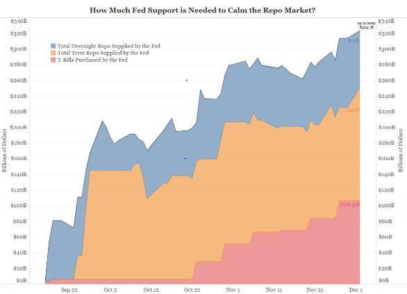 美国股市连续七天狂跌,新冠病毒是那根最后的稻草吗?