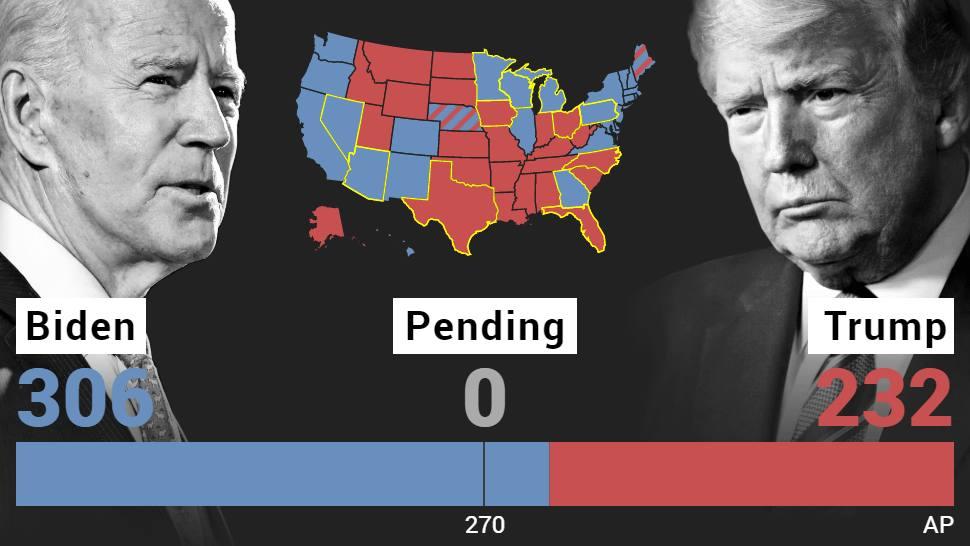 【时政大视野】第18期:从大选看美国民主宪政